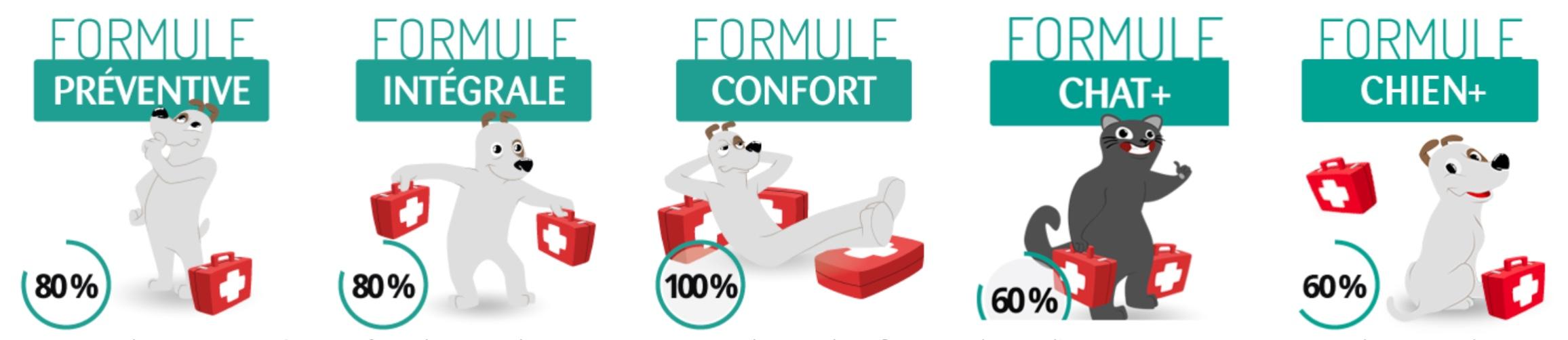 formule assurance assuropoil